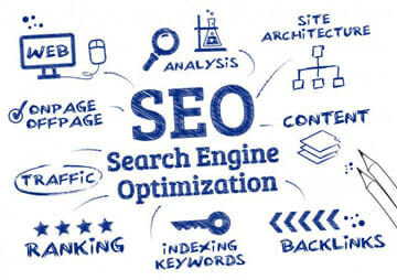 seo - search engine optimization for business lead